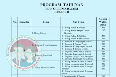 PROTA Kelas 2 SD Kurikulum 2013 Revisi Semester 1 dan 2 Tahun 2021