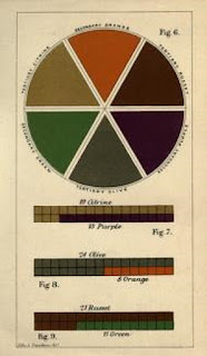 A grammar of colouring applied to decorative painting