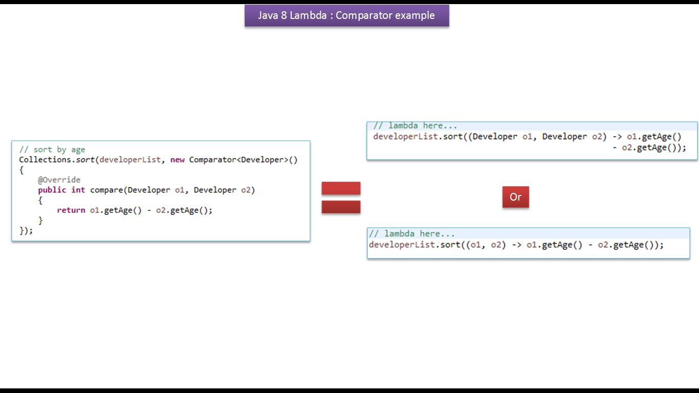 Java ee lambda expression in javahow to sort the list of lambda expression in javahow to sort the list of developers using lambda expression and comparator baditri Images