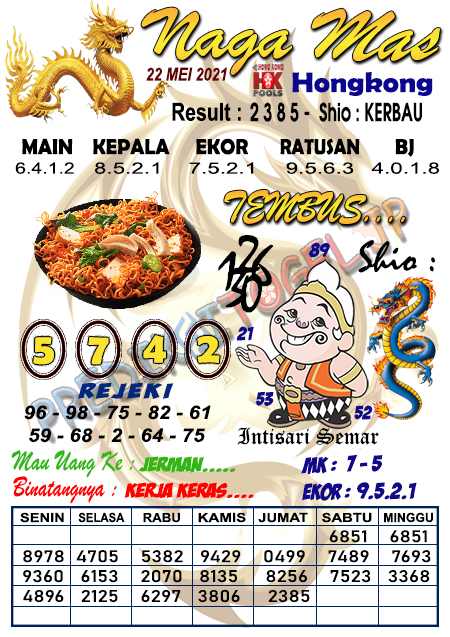 Syair Nagamas HK Sabtu 22 Mei 2021