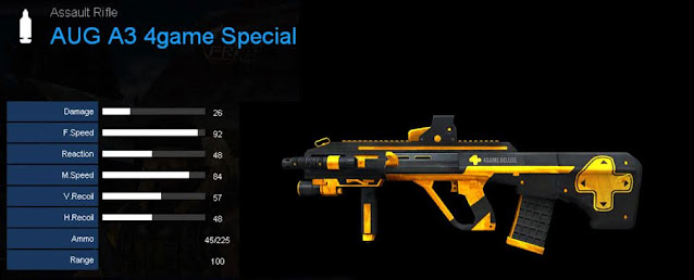 Detail Statistik AUG A3 4game Special