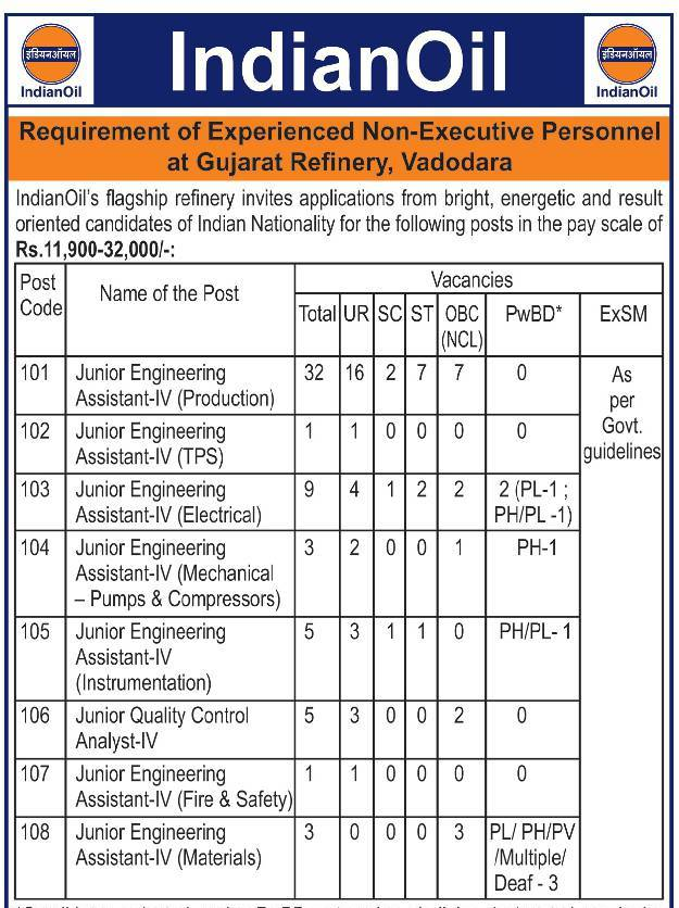 Indian Oil Corporation Gujarat Refinery, Vadodara Recruitment 2018