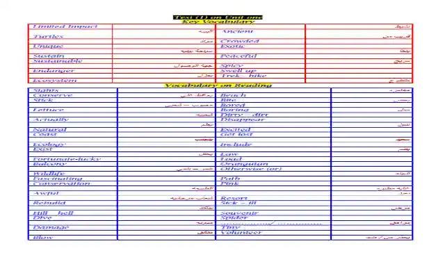 كراسة التسميع والاملاء فى اللغة الانجليزية للصف الاول الثانوى ترم اول 2022 اعداد مستر محمد السنط