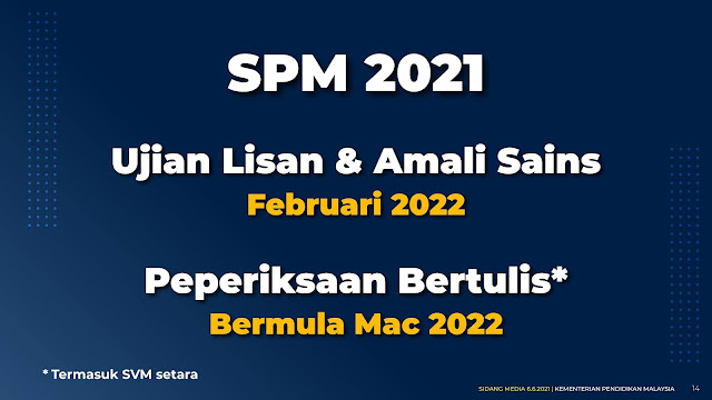 Sijil Pelajaran Malaysia (SPM) 2021