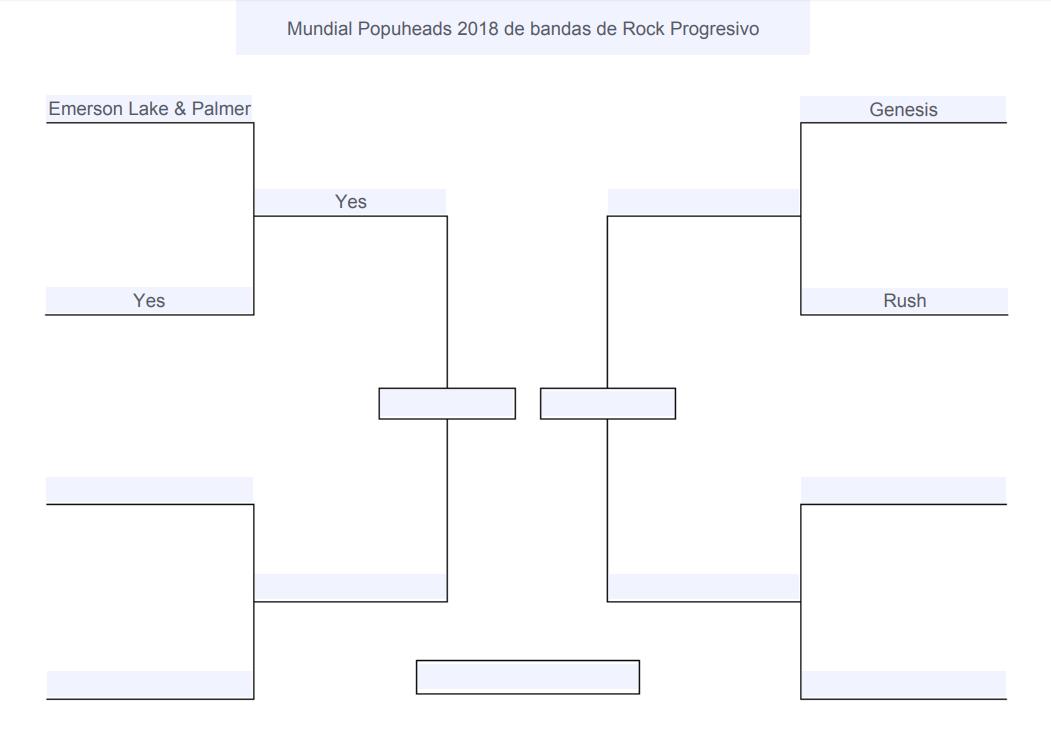 Mundial Popuheads de bandas de Rock Progresivo Bracket%2Bdel%2Bmartes