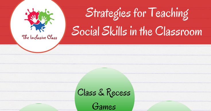 Promote Social Skills Step Away From >> The Inclusive Class 10 Ways To Teach Social Skills In Your