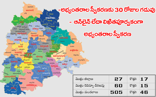 Citizens can file their Suggestions/Objections online on New Districts Formation in Telangana State