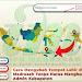 Cara Mengubah Tempat Lahir di EMIS Madrasah Tanpa Harus Menghubungi Admin Kabupaten