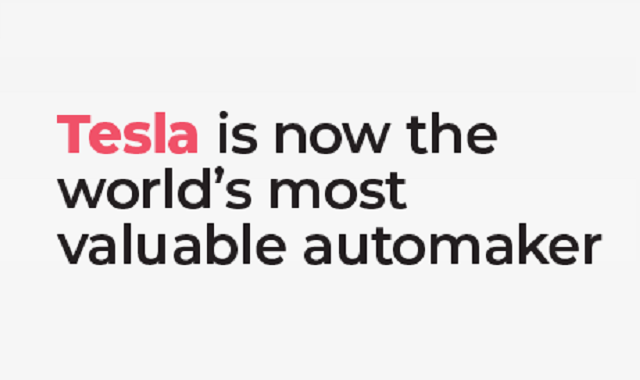 Tesla becomes the most valuable automaker
