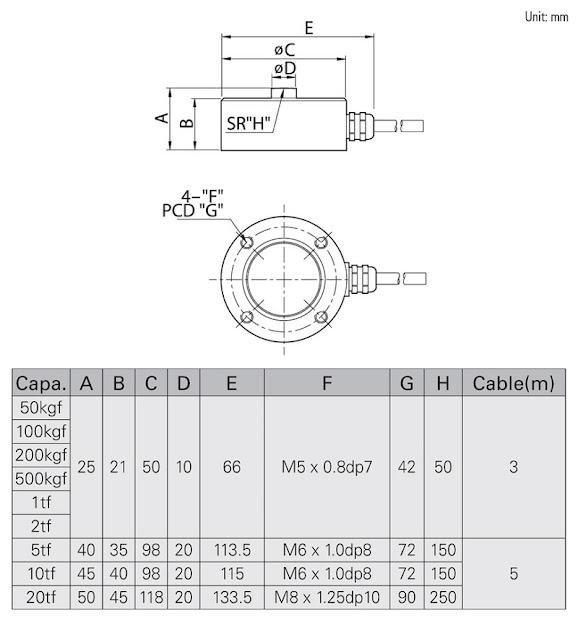 load-cell-cas-mnc-dimensions