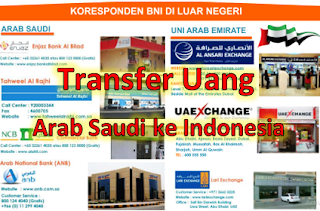 Cara untuk mengirim uang dari Arab Saudi ke Indonesia cukup mudah