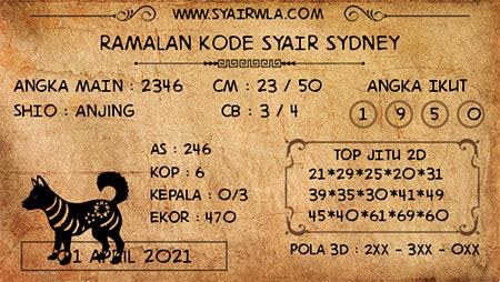 Prediksi Kode Syair Sydney Kamis 01 April 2021