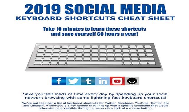 2019 Social Media Keyboard Shortcuts #infographic