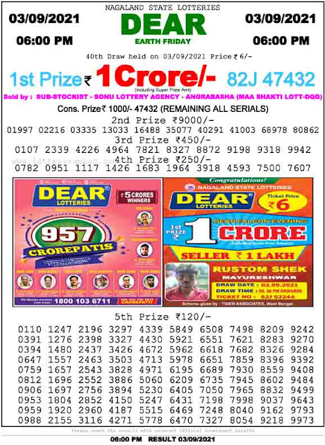 Nagaland State Lottery Result 3.9.2021
