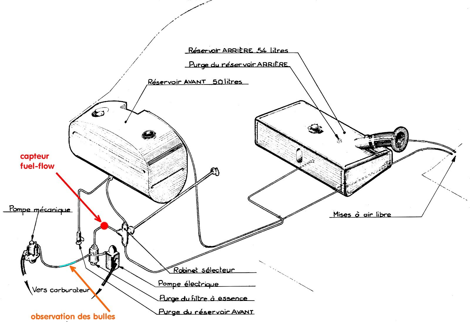 speedjojo mars 2012 et maintenant des bulles dans le circuit carburant. Black Bedroom Furniture Sets. Home Design Ideas