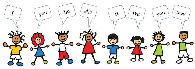 Resultado de imagen de subject pronouns flashcards