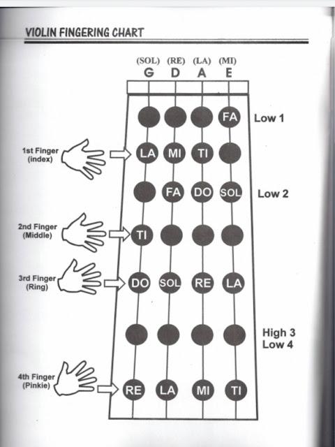 تحميل وقراءة كتاب تعلم آلة الكمان | Easy Violin Method Book
