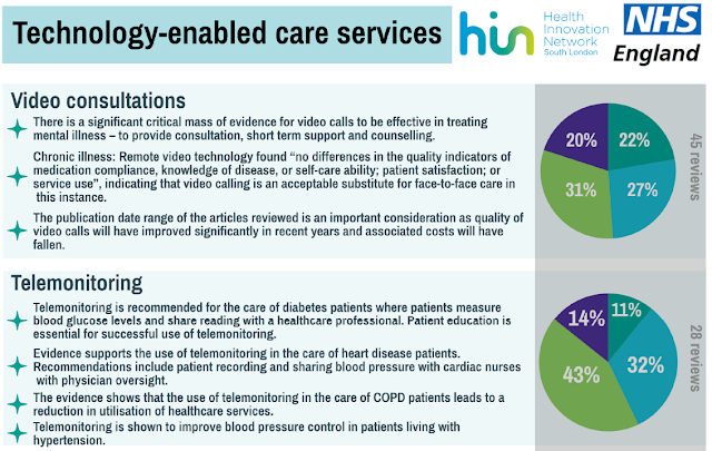 patients satisfaction with services at health
