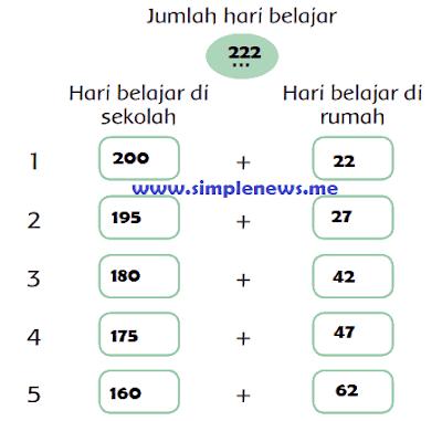 banyak hari belajar Siti di sekolah dan di rumah www.simplenews.me