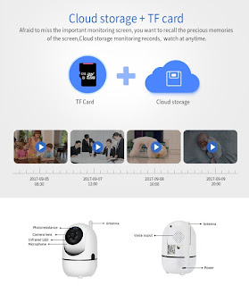 MINI TELECAMERA IP 1080P MOVIMENTO