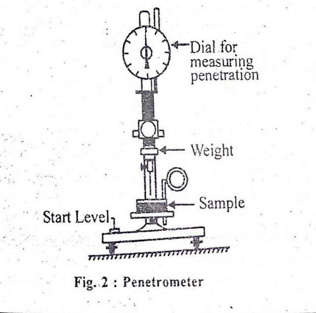 Penetration Test Tutorial