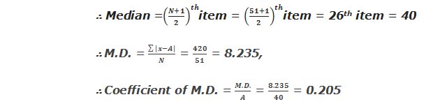 Example 2: Median, Mean deviation and coefficient of mean deviation