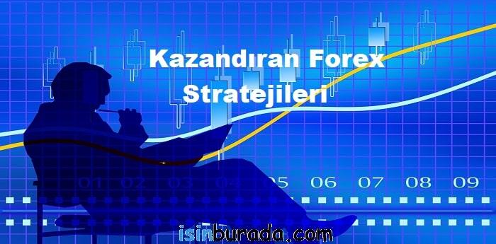 Kazandıran Forex Stratejileri