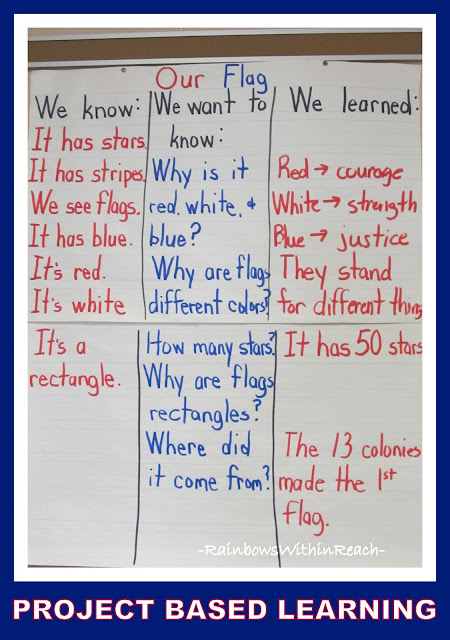 photo of: Project Based Patriotic Anchor Chart via RainbowsWithinReach