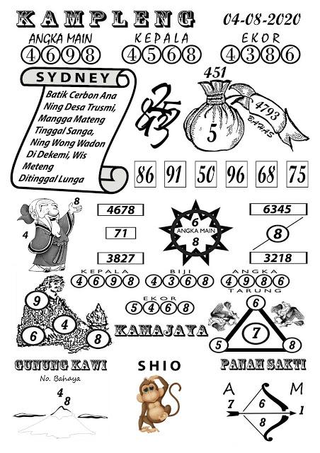 Syair Kampleng Sydney 4 Agustus
