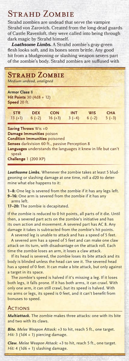 Power Score: Dungeons & Dragons - A Guide to Curse of Strahd