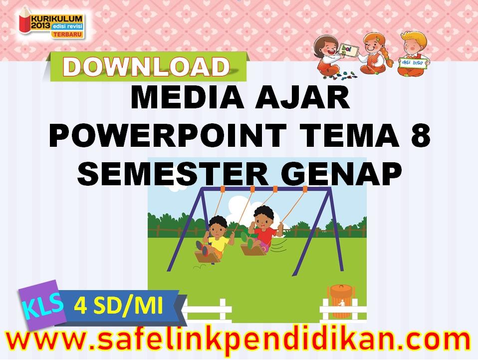 Media Ajar Powerpoint Tema 8 kelas 4 sd/mi