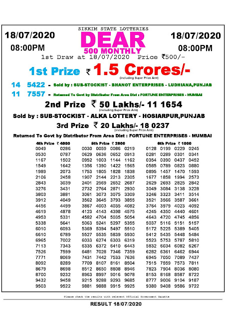 Dear 500 Monthly Lottery Result 18-07-2020