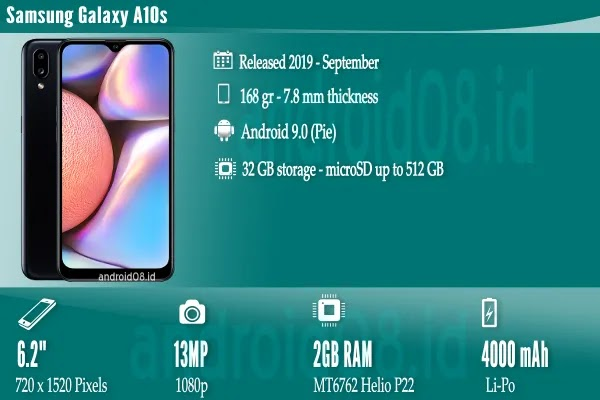 Spesifikasi Samsung Galaxy A10s