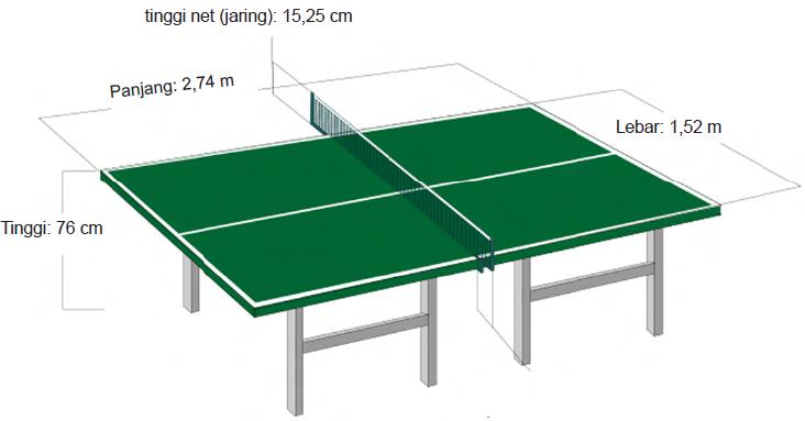 Meja Tenis Meja