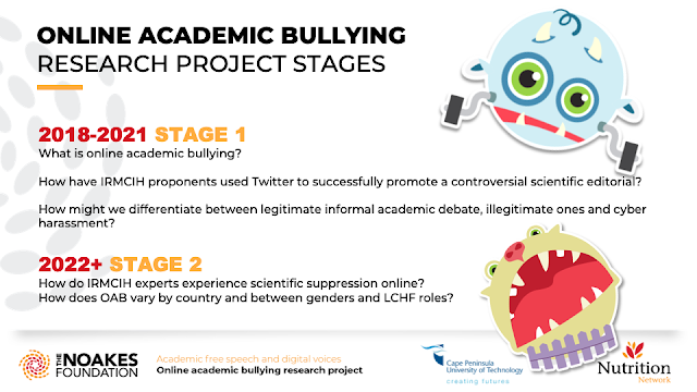 ONLINE ACADEMIC BULLYING  RESEARCH PROJECT STAGES