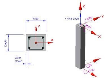 Tips Menghtiung Dimensi Kolom Dan Dimensi Balok Serta Tebal Pelat Lantai Dalam Bangunan
