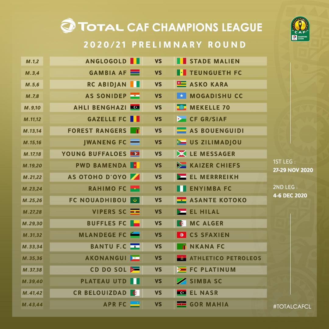 قرعة دوري أبطال أفريقيا
