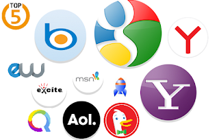 Top 5 Best Search Engine Submission Sites List