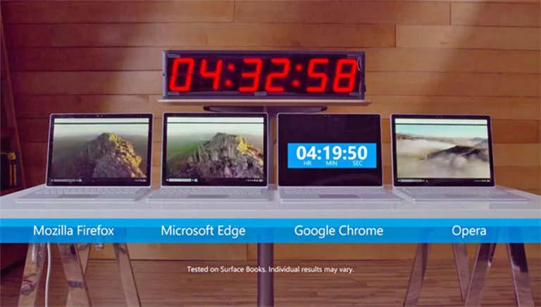 Microsoft Punya Metode Lain Untuk Konsumsi Baterai Chrome Di Windows 10