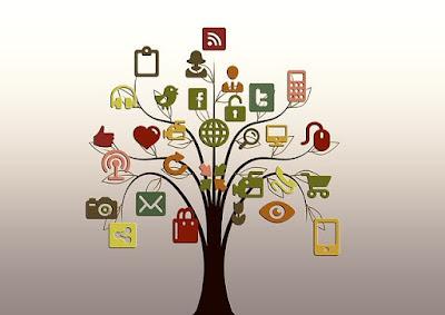 Bisnis Internet media sosial