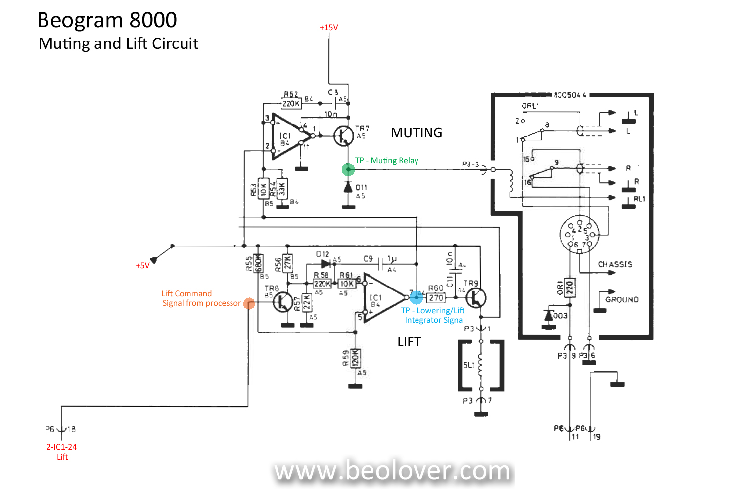 beolover: Beogram 8000: Reworking The Phono Muting Relay