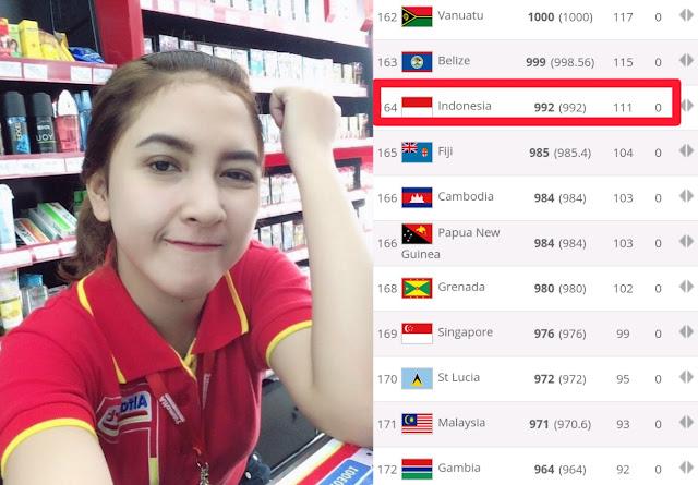 Indonesia Rangking 1 FIFA, Mungkin Itu Hanya Mimpi Akhir Zaman