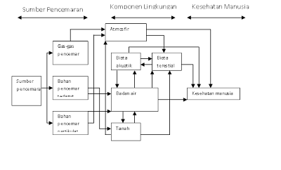 Image Result For Contoh Tangga