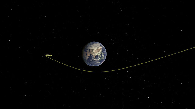 A car-size asteroid flew within 1,830 miles of Earth