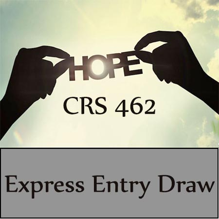Aptech Visa - Immigration Consultant: Express Entry Draw