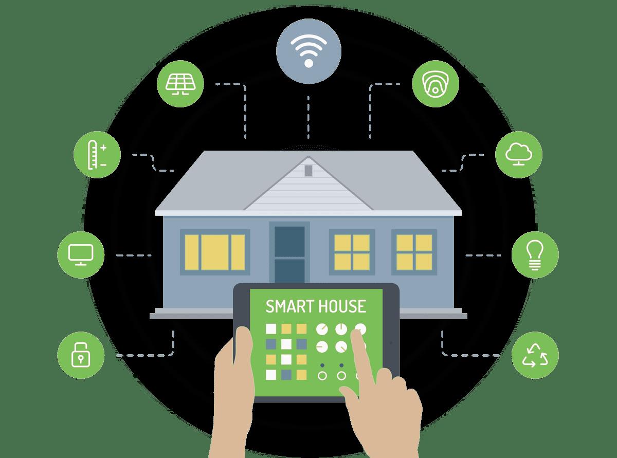 minus plus india smart home automation bluetooth app control home smart home minus plus. Black Bedroom Furniture Sets. Home Design Ideas