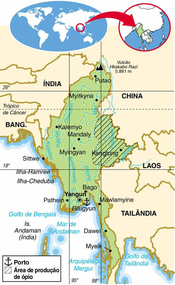 Myanmar, Aspectos Gerais de Myanmar