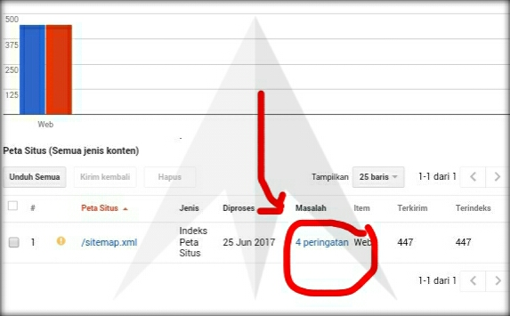 Warning Peringatan Sitemap Search Console