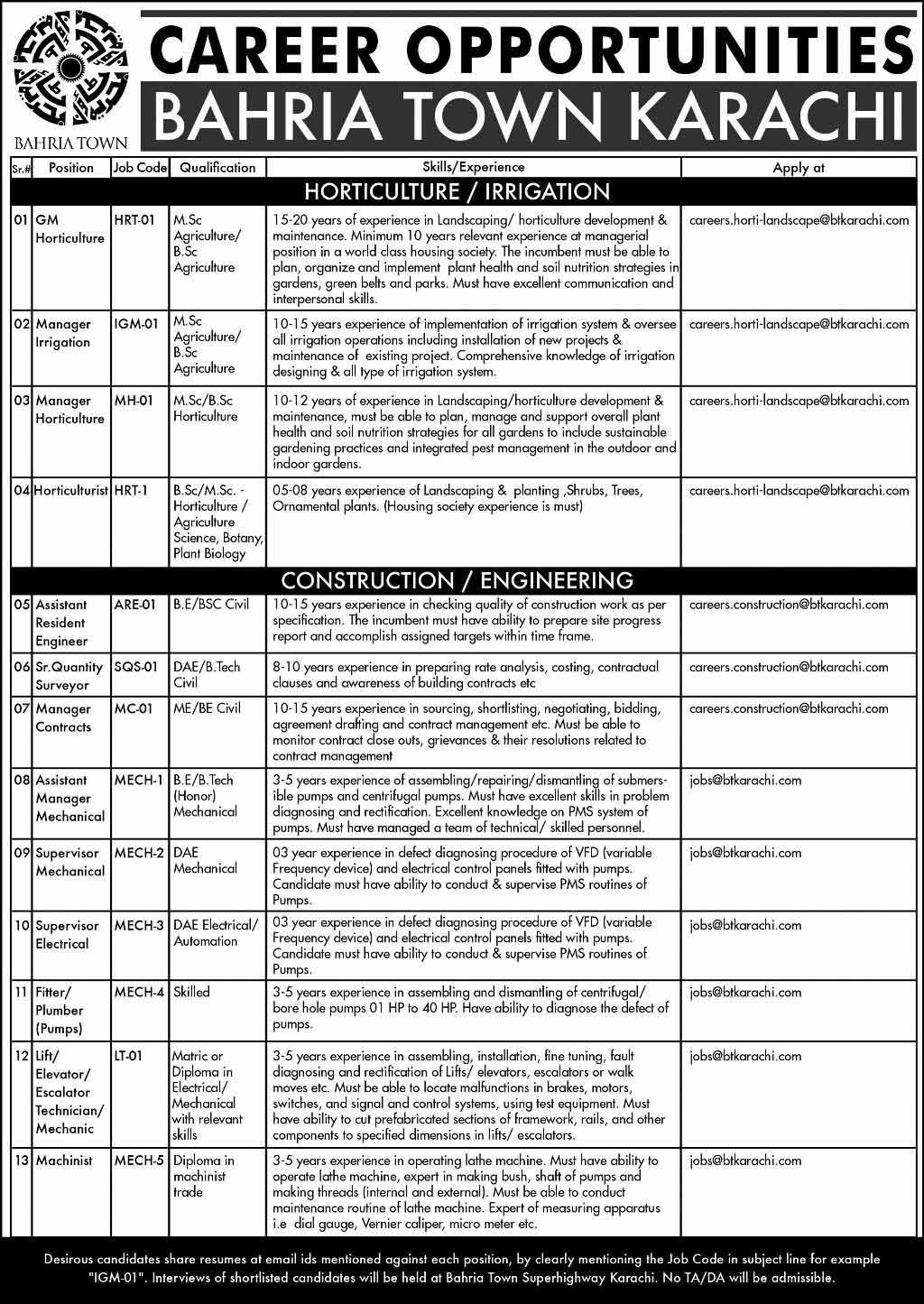Bahria Town Karachi Latest Jobs November 2018
