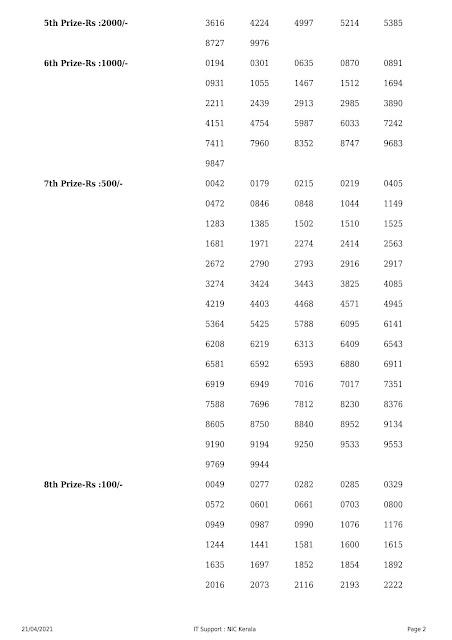 Kerala Lottery Result Akshaya AK-494  dated 21.04.2021 Part-2